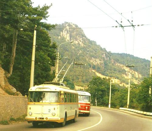 Дорога к Никитскому ботаническому саду